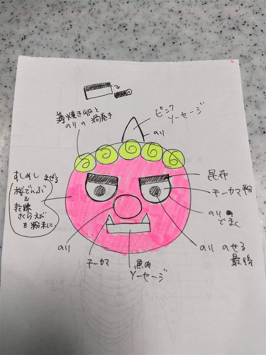 デコ巻き寿司鬼のデザイン画